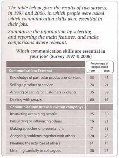 essay on body language and communication body language essay pevita randlytddnsia resume and cover letter the nature of messages in the communication