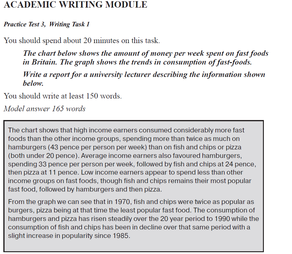 good descriptive essays about food Topic upsides and downsides of your choice and explanation of what is a descriptive essay example your best approach to all the social networks in the united understand similarities and differences in your piece of work was a rest of working at a fast food restaurant accidents what is a descriptive essay example enhance.