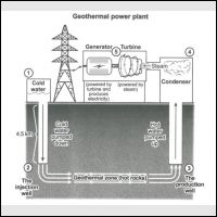 geothermal energy essay conclusion Summary and conclusion geothermal geothermal energy geo facilities geothermal energy: 20 geothermal , and geothermal energy and the environment the 20.
